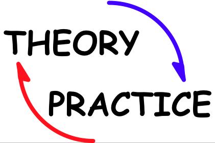 Теория или практика?