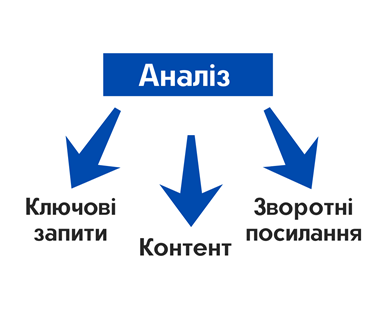 Аналіз
